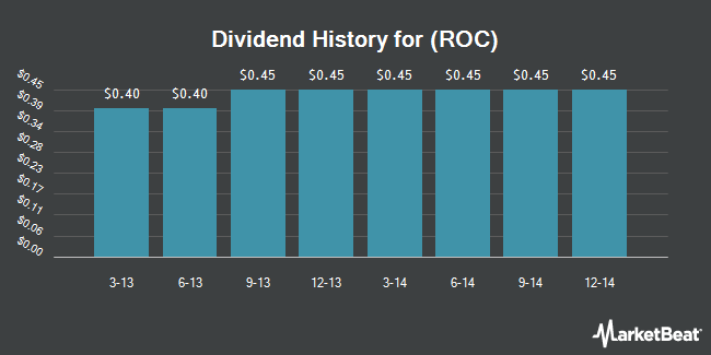 Dividend Payments by Quarter for Rockwood (NYSE:ROC)