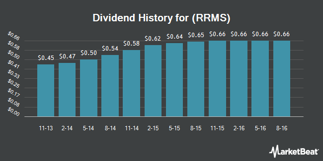 Dividend Payments by Quarter for Rose Rock Midstream (NYSE:RRMS)