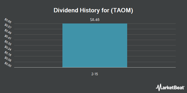 Dividend Payments by Quarter for Taomee Holdings Ltd (NYSE:TAOM)