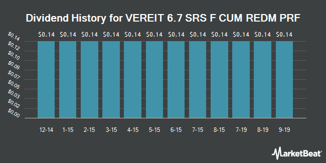 Dividend History for VEREIT 6.7 SRS F CUM REDM PRF (NYSE:VER.PF)