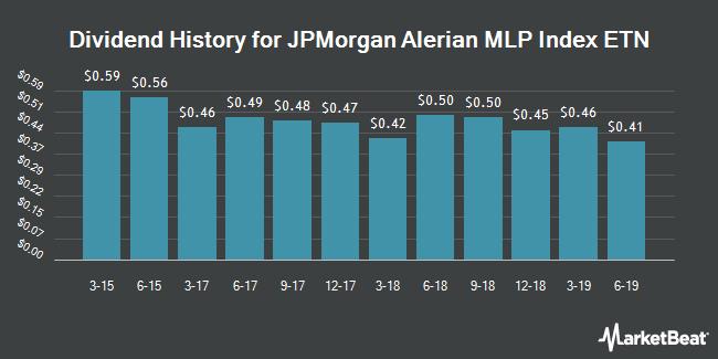 Dividend Payments by Quarter for JPMorgan Chase Capital XVI JP Morgan Alerian MLP ETN (NYSEARCA:AMJ)