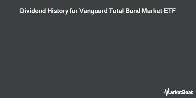 Dividend Payments by Quarter for Vanguard Total Bond Market Index Fund (NYSEARCA:BND)