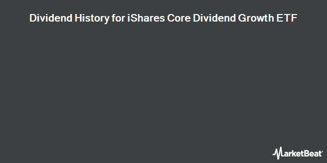 Dividend Payments by Quarter for iShares Core Dividend Growth ETF (NYSEARCA:DGRO)