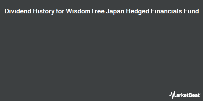 Dividend Payments by Quarter for WisdomTree Japan Hedged Financials Fund (NYSEARCA:DXJF)