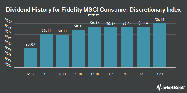 Dividend Payments by Quarter for Fidelity MSCI Consumer Discretionary Index ETF (NYSEARCA:FDIS)
