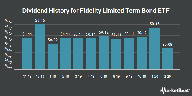 Dividend Payments by Quarter for Fidelity Limited Term Bond ETF (NYSEARCA:FLTB)