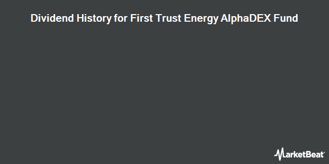 Dividend Payments by Quarter for First Trust Energy AlphaDEX Fund (NYSEARCA:FXN)