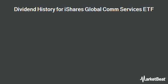 Dividend Payments by Quarter for iShares Global Telecom ETF (NYSEARCA:IXP)