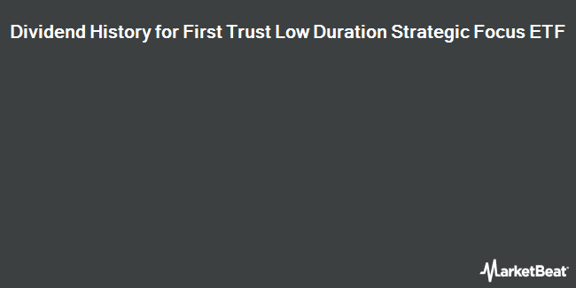 Dividend History for First Trust Low Duration Strategic Focus ETF (NYSEARCA:LDSF)