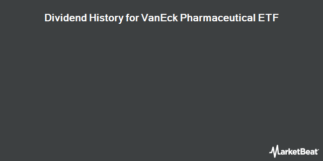 Dividend History for Market Vectors Pharmaceutical ETF (NYSEARCA:PPH)