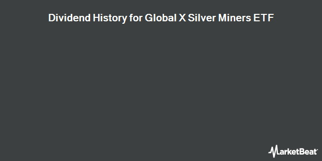 Dividend Payments by Quarter for Global X Silver Miners ETF (NYSEARCA:SIL)