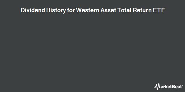 Dividend History for Western Asset Total Return ETF (NYSEARCA:WBND)