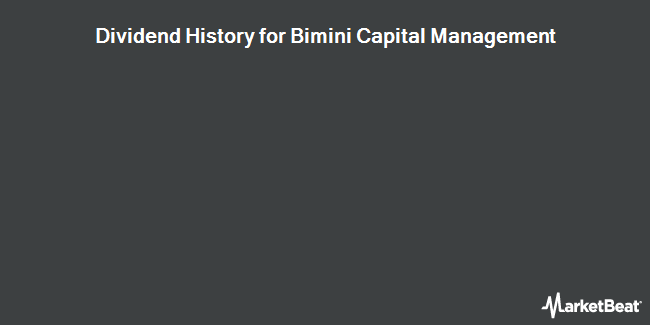 Dividend Payments by Quarter for Bimini Capital Managment (OTCMKTS:BMNM)