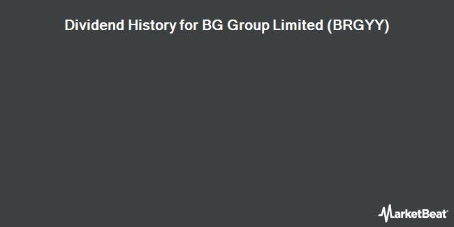 Dividend Payments by Quarter for BG Group plc (OTCMKTS:BRGYY)