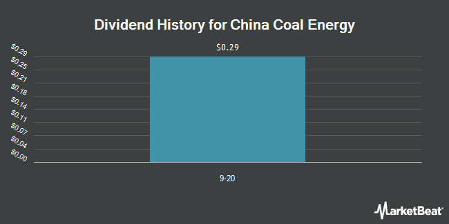 Dividend Payments by Quarter for China Coal Energy (OTCMKTS:CCOZY)