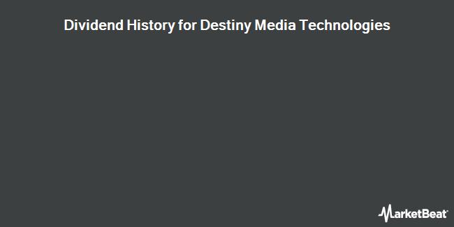 Dividend Payments by Quarter for Destiny Media Technologies (OTCMKTS:DSNY)