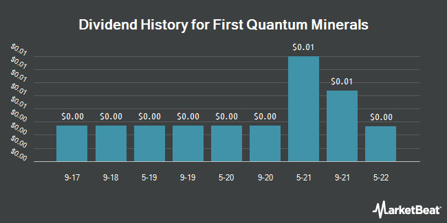 Dividend Payments by Quarter for First Quantum Minerals (OTCMKTS:FQVLF)