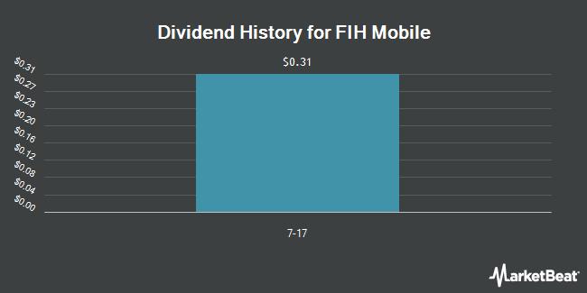 Dividend Payments by Quarter for Fih Mobile (OTCMKTS:FXCNY)