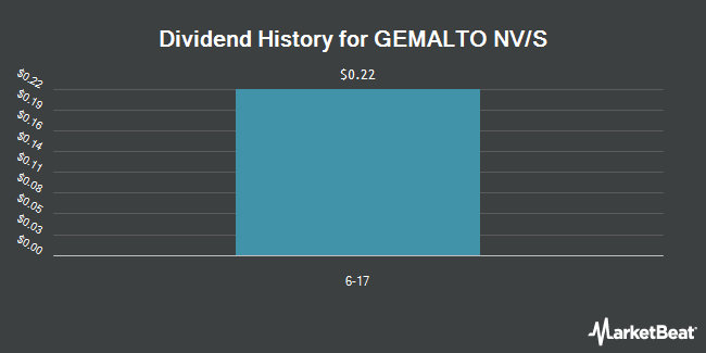 Dividend Payments by Quarter for Gemalto (OTCMKTS:GTOMY)