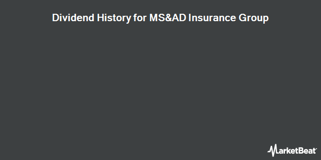 Dividend Payments by Quarter for MS&AD Insurance Group Holdings (OTCMKTS:MSADY)