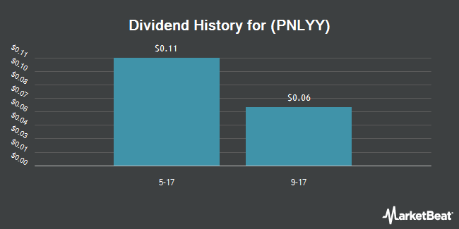 Dividend Payments by Quarter for PostNL (OTCMKTS:PNLYY)