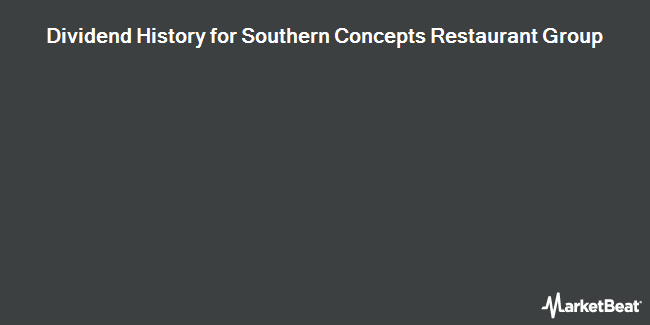 Dividend Payments by Quarter for Southern Concepts Restaurant Group (OTCMKTS:RIBS)