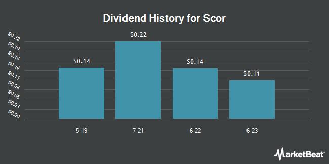 Dividend Payments by Quarter for Scor SE (OTCMKTS:SCRYY)