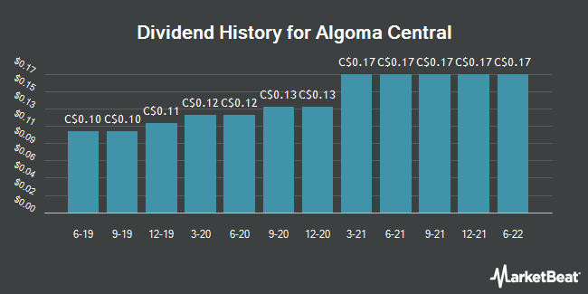 Dividend Payments by Quarter for Algoma Central (TSE:ALC)