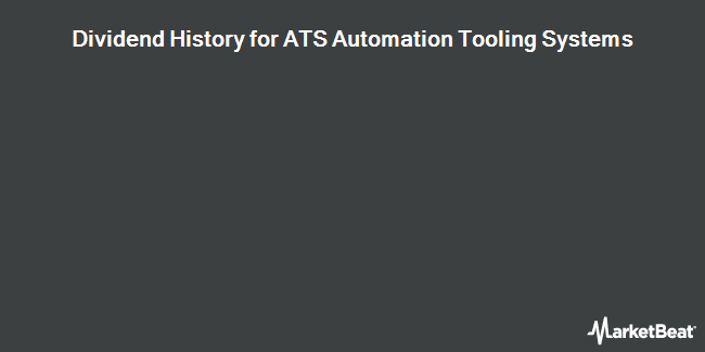 Dividend Payments by Quarter for ATS Automation Tooling Systems (TSE:ATA)