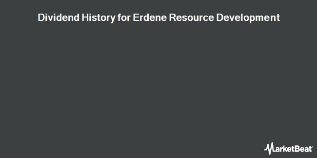 Dividend Payments by Quarter for Erdene Resource Development Corp. (TSE:ERD)