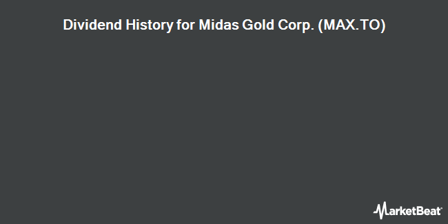Dividend Payments by Quarter for Midas Gold Corp (TSE:MAX)