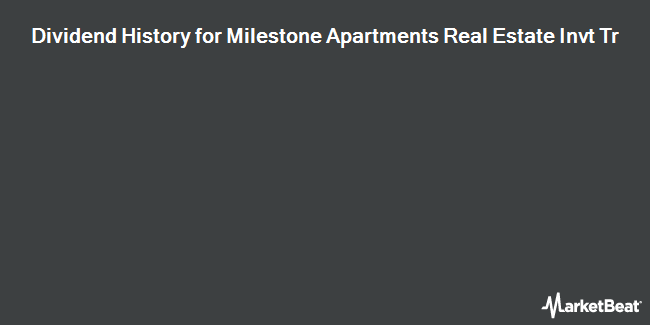 Dividend Payments by Quarter for Milestone Apartments Real Estate Invt Tr (TSE:MST)