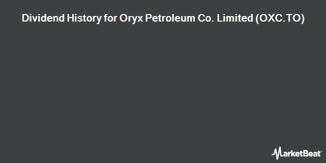 Dividend Payments by Quarter for Oryx Petroleum Co. Ltd (TSE:OXC)