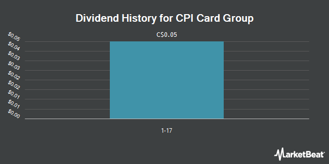 Dividend Payments by Quarter for CPI Card Group (TSE:PMTS)