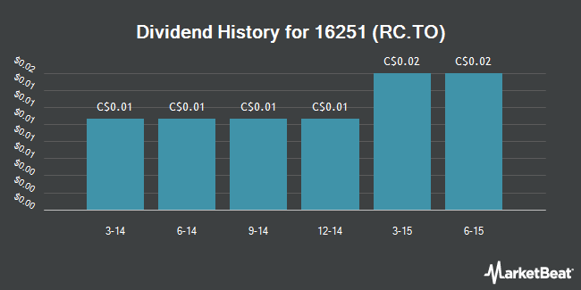 Dividend Payments by Quarter for RDM (TSE:RC)