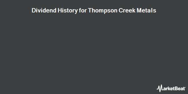 Dividend Payments by Quarter for Thompson Creek Metals Company (TSE:TCM)