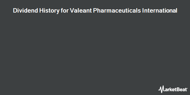 Dividend Payments by Quarter for Valeant Pharmaceuticals Intl (TSE:VRX)