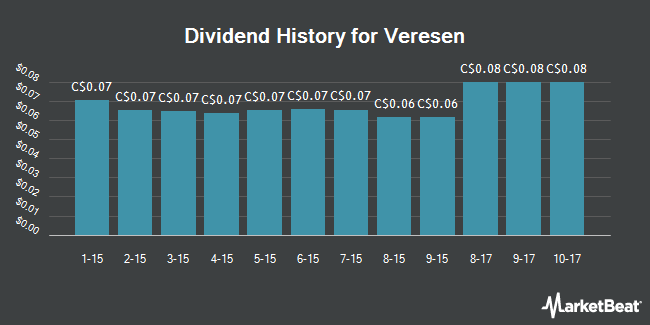Dividend Payments by Quarter for Veresen (TSE:VSN)