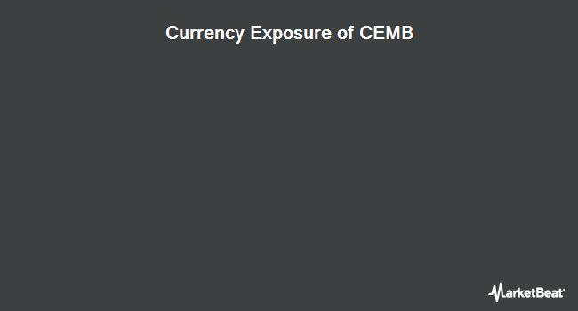 Currency Exposure of iShares J.P. Morgan EM Corporate Bond ETF (BATS:CEMB)