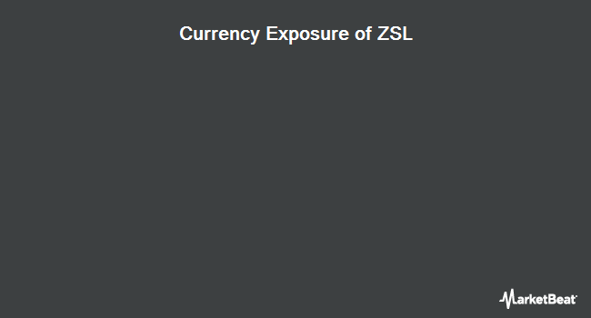 Currency Exposure of ProShares UltraShort Silver (NYSEARCA:ZSL)