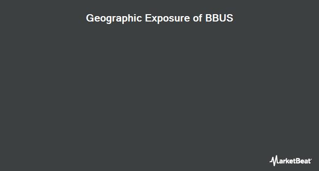Geographic Exposure of JP Morgan BetaBuilders U.S. Equity ETF (BATS:BBUS)