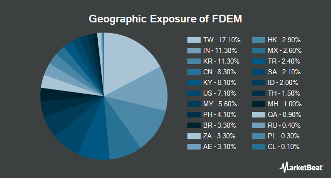 Geographic Exposure of Fidelity Targeted Emerging Markets Factor ETF (BATS:FDEM)