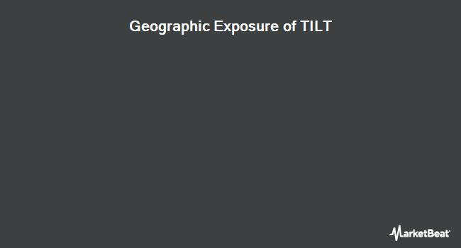 Geographic Exposure of FlexShares Morningstar US Market Factor Tilt Index Fund (BATS:TILT)