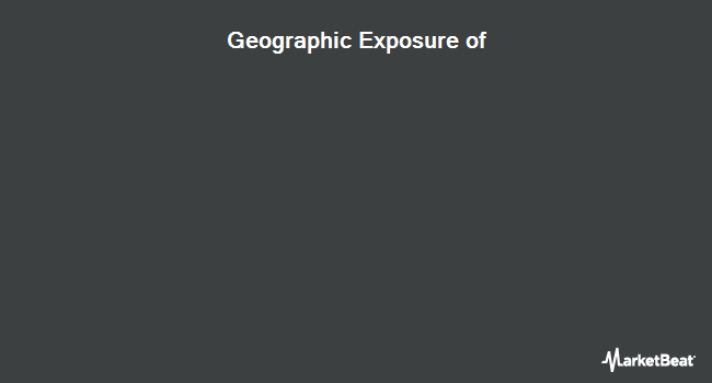 Geographic Exposure of iShares MSCI All Country Asia ex Japan ETF (NYSEARCA:AAXJ)