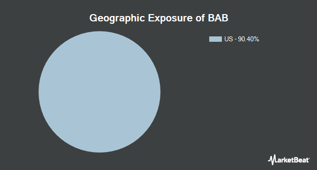 Geographic Exposure of Invesco Taxable Municipal Bond ETF (NYSEARCA:BAB)