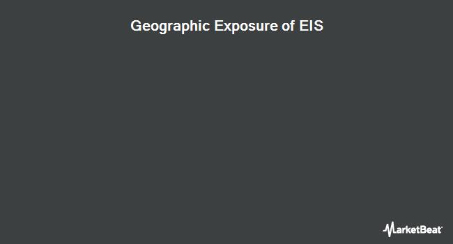 Geographic Exposure of iShares MSCI Israel ETF (NYSEARCA:EIS)