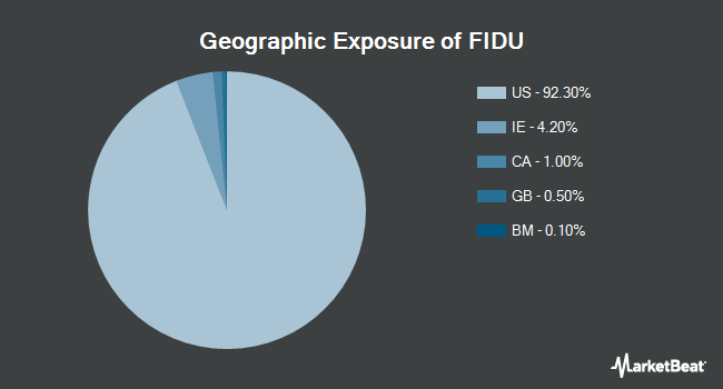 Geographic Exposure of Fidelity MSCI Industrials Index ETF (NYSEARCA:FIDU)