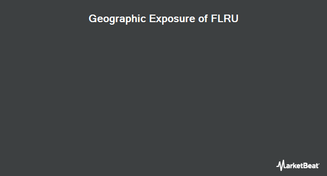 Geographic Exposure of Franklin FTSE Russia ETF (NYSEARCA:FLRU)