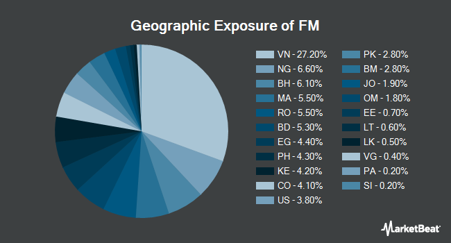 Geographic Exposure of iShares MSCI Frontier 100 ETF (NYSEARCA:FM)