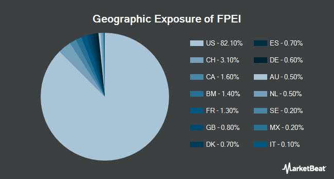 Geographic Exposure of First Trust Institutional Preferred Securities and Income ETF (NYSEARCA:FPEI)
